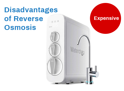 Disadvantages of Reverse Osmosis