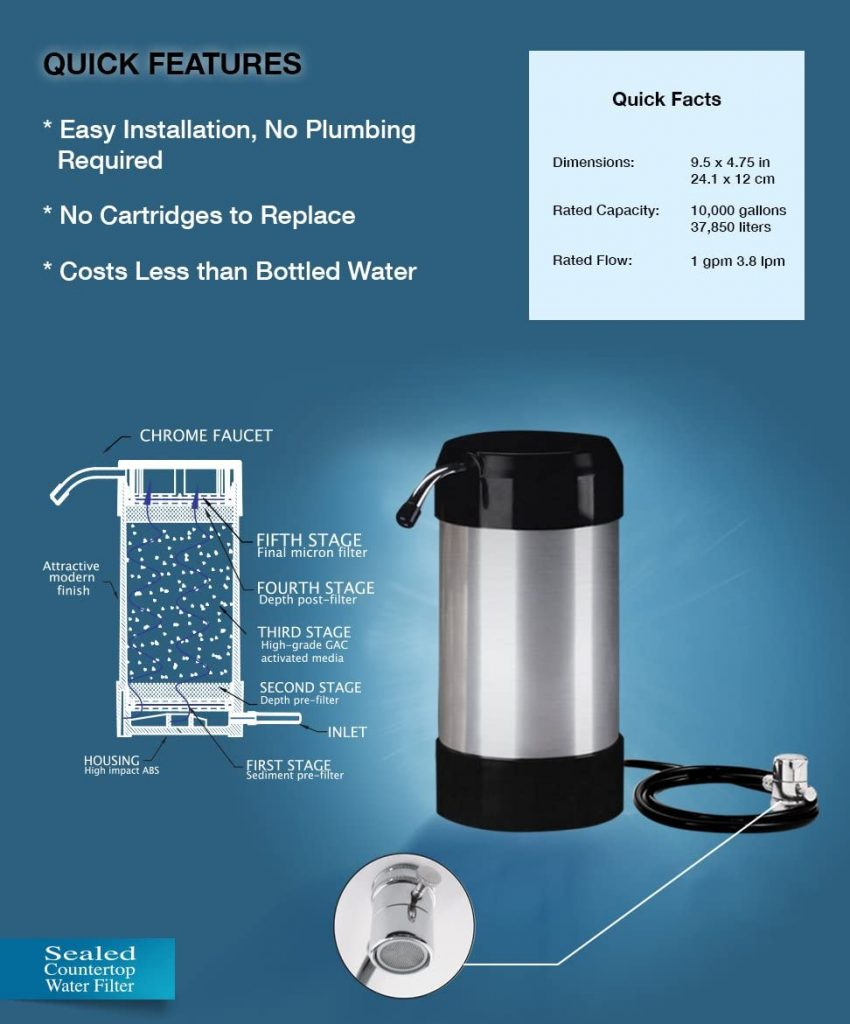 cleanwater4less-features