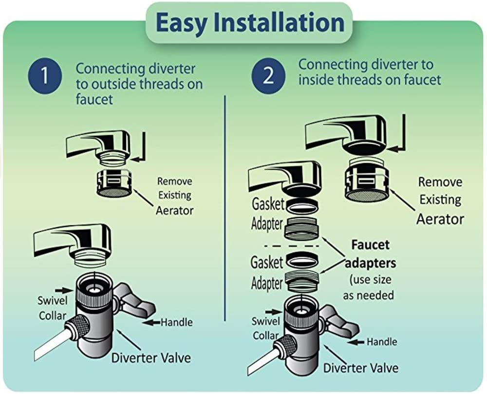 Countertop Water Filters Installation